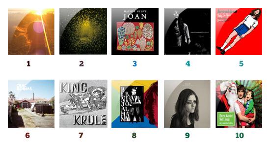 Pochettes Playlist #8