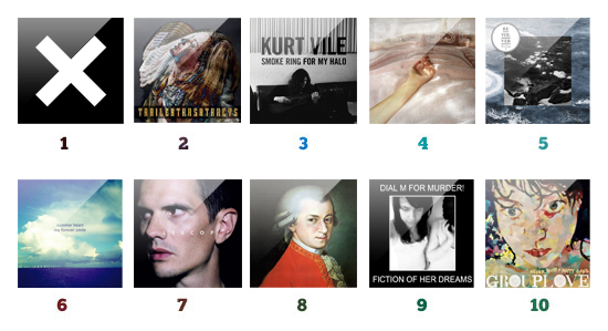 Pochettes Playlist #9 : Janvier 2012