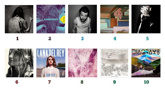 Playlist #10 : Février 2012