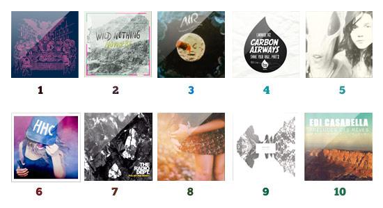 Pochettes Playlist 11