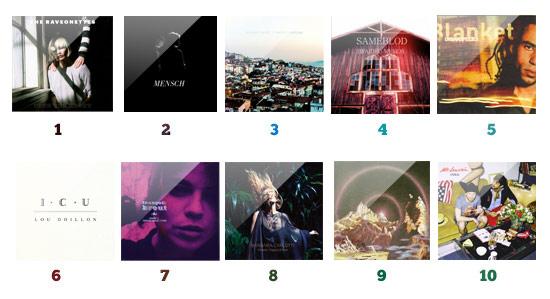 Pochettes - Playlist 13